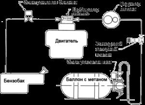 metan-conversion-schema