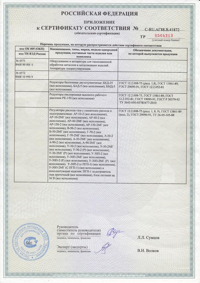sertifikat_bamo_1_2_1_3_