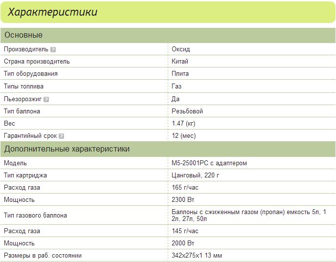 harakteristiki_gazovoj_portativnoj_plitki